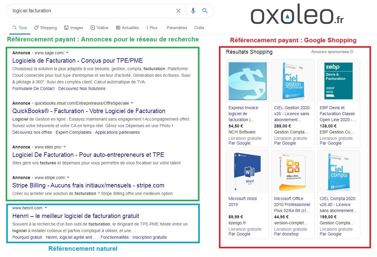 Agence SEA , Agence de référencement payant google ads